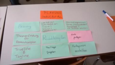 Geclusterte Themen: Redaktionsplan