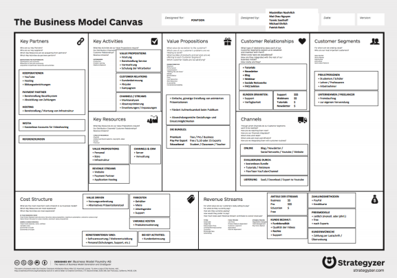Business Model Canvas PowToon