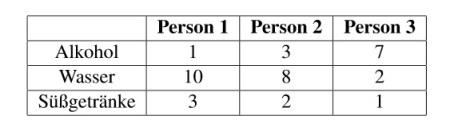 Tabelle_Cluster
