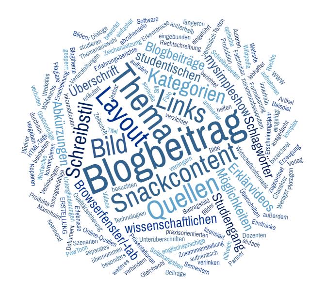 wordcloud_howtoblog